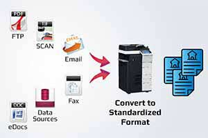 Electronic Document Transfer