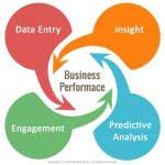 Data Entry Services to Optimize Your Business Performance