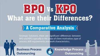 Infographic: BPO Vs KPO – What are Their Differences?