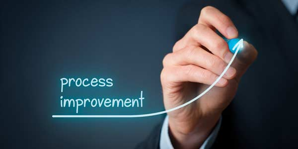 It's all About Process Improvement