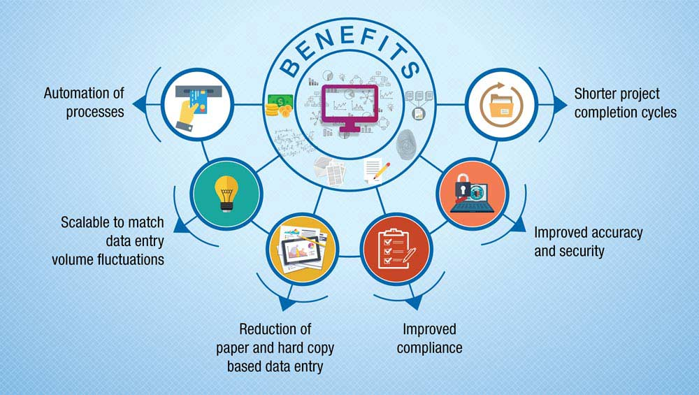 Benefits of outsourcing data entry services