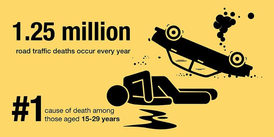 Millions of people who die from road traffic accidents per year